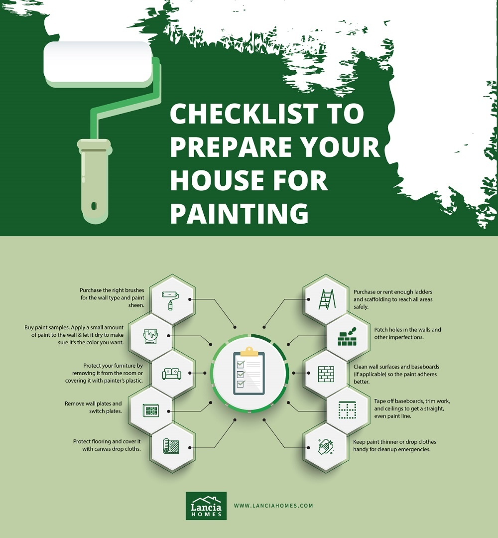 Checklist to Prepare Your House for Painting